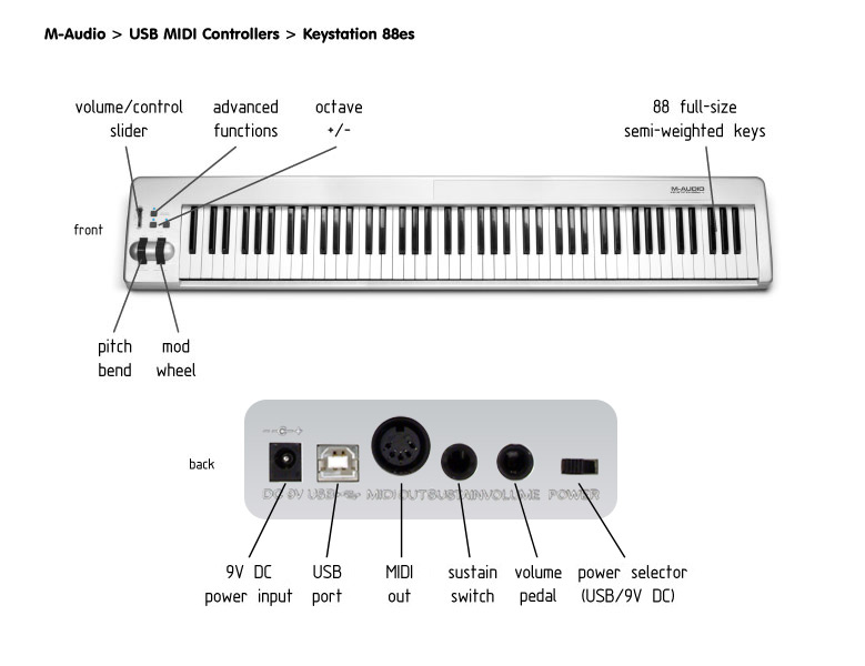 Keystation-88es-Funktionen.jpg